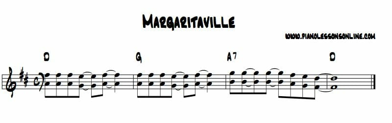 Margaritaville Piano Lesson How To Play The Intro Riff And Chords