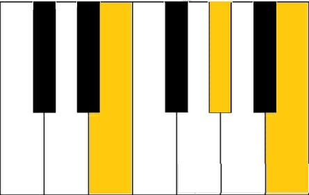 Piano piano chords em7 : E Chord Piano - photogram