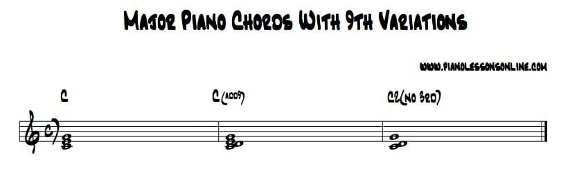 How To Spice Up Your Major Chords Using The 9th Piano Lessons Online