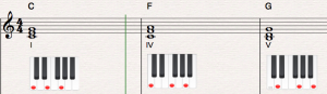 good chord progression